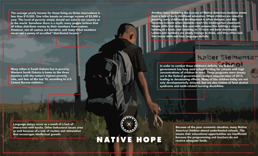 NativeHopeEducation.png