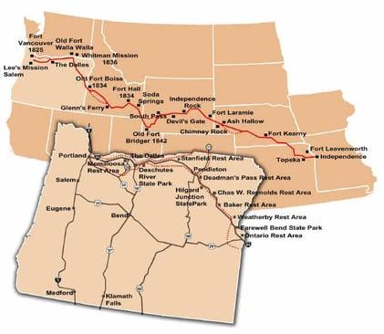 OregonTrail Forts